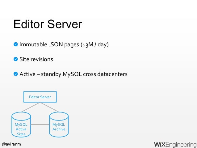 @aviranm Protect The Data DB outage with fast recovery = replication Data poisoning/corruption = revisions / backup Make t...