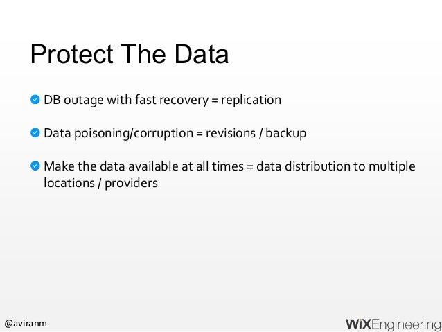 @aviranm Browser Editor Server GCS MySQL Active Sites MySQL Archive WixMedia (Amazon) WixMedia (Google) Save Page(s) 200 O...