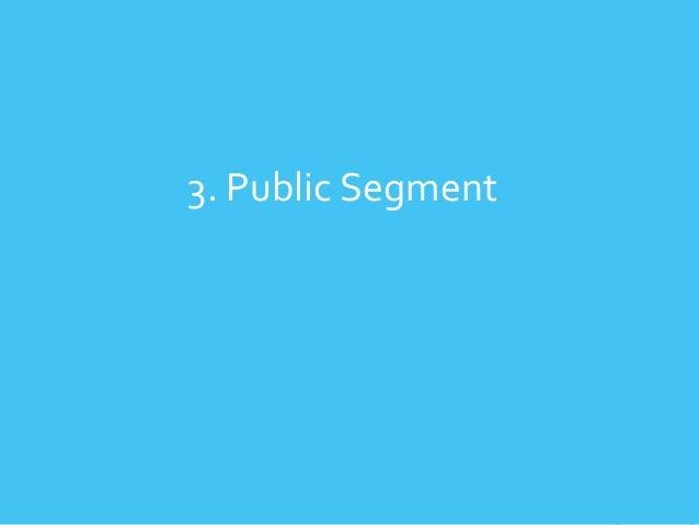@aviranm Public SLA Our goal: 99% response time <100ms at peak traffic