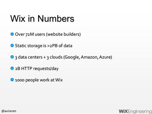 @aviranm Wix in Numbers Over 72M users (website builders) Static storage is >2PB of data 3 data centers + 3 clouds (Google...