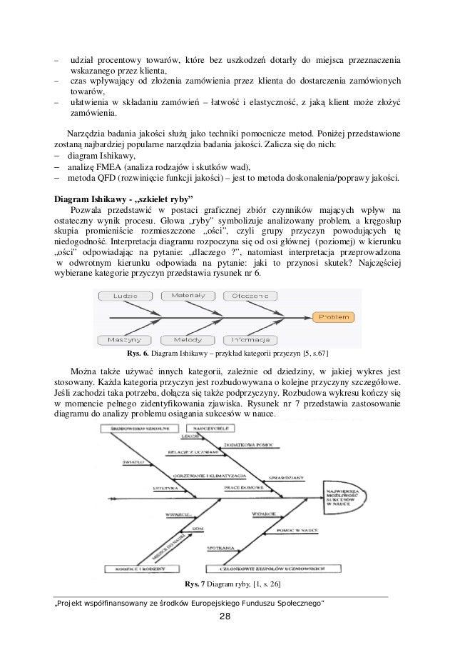 Scalone Dokumenty 11