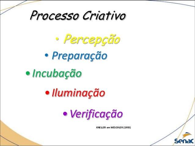 Processo Criativo • Percepção • Preparação •Incubação •Iluminação •Verificação KNELLER em WESCHLER (1993)