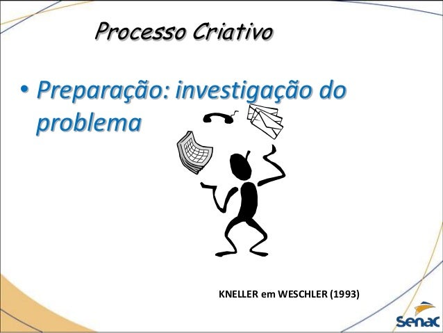Processo Criativo • Preparação: investigação do problema KNELLER em WESCHLER (1993)