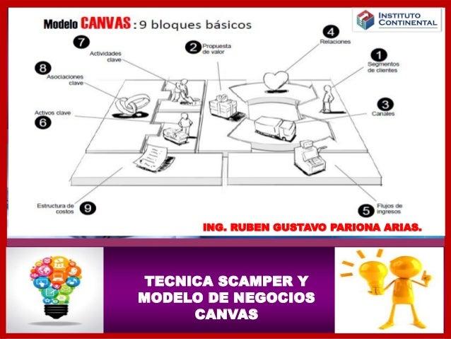 TECNICA SCAMPER Y MODELO DE NEGOCIOS CANVAS ING. RUBEN GUSTAVO PARIONA ARIAS.