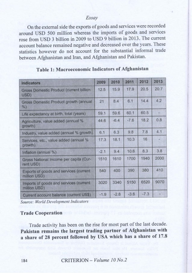 trade investment roadmap essay
