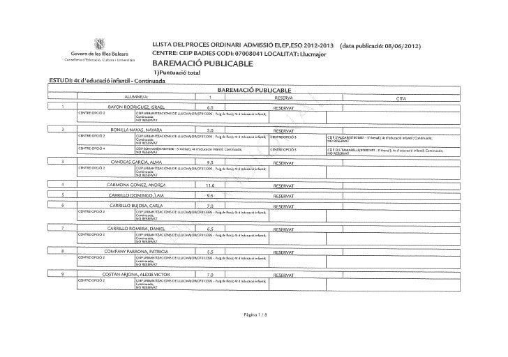 LLISTAT PROVISIONAL 2012-2013