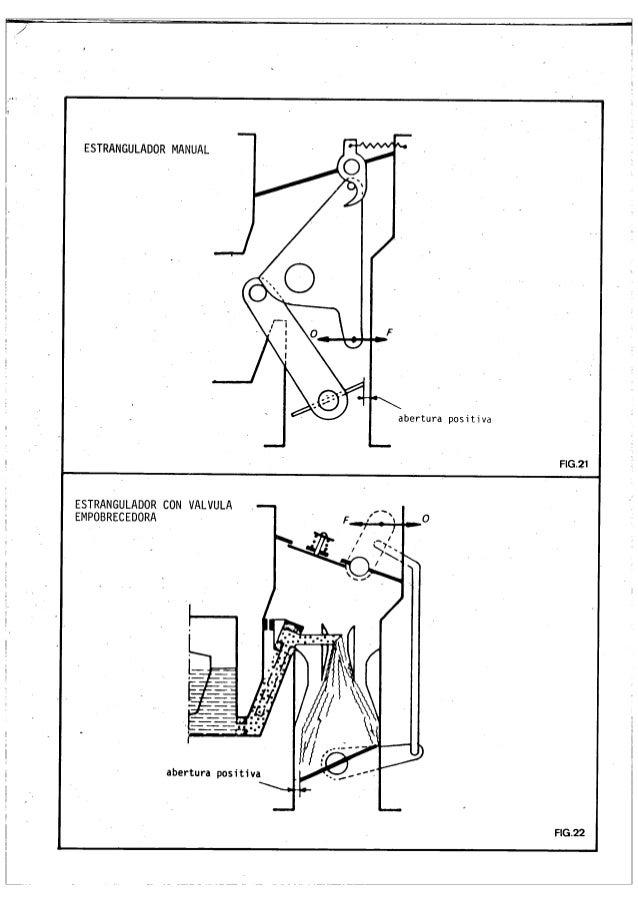 Cursillo de Carburación Solex.