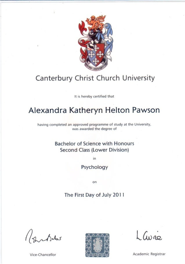 Bsc Hons Bachelor Of Science With Honours Psychology