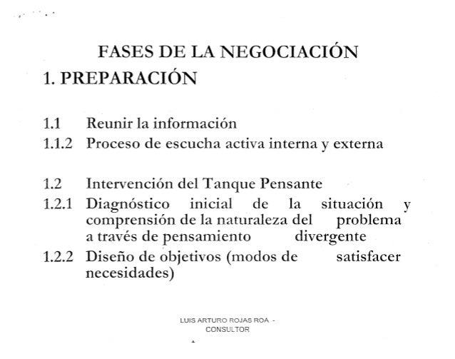 Scan6 fasesdelanegociacion1