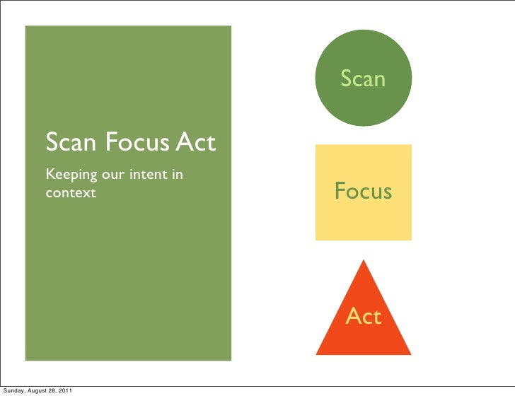 Scan              Scan Focus Act              Keeping our intent in              context                 Focus            ...