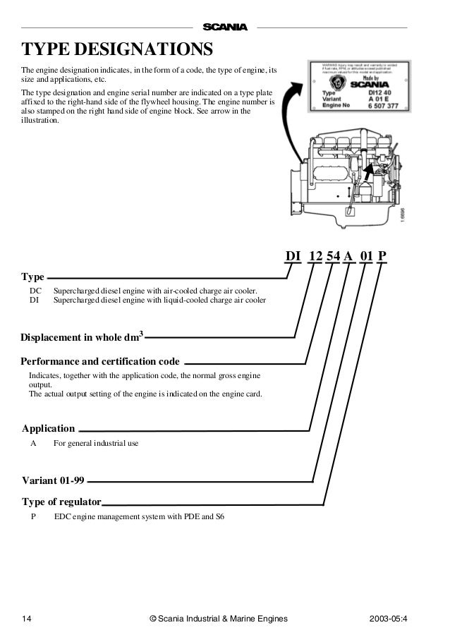 beautiful scania wiring diagram ideas images for image