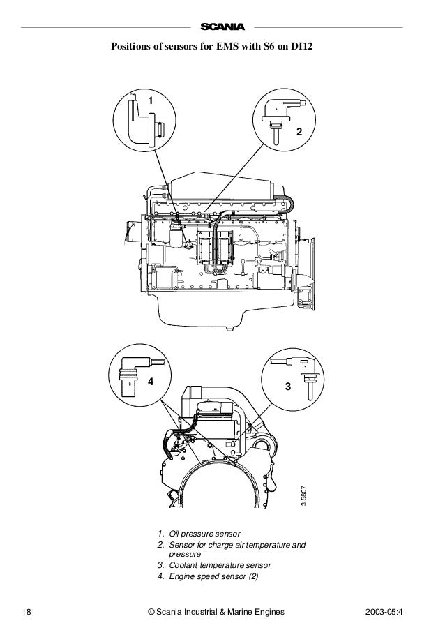 Volvo D12 Engine Wiring Harness. Volvo. Wiring Diagram Images
