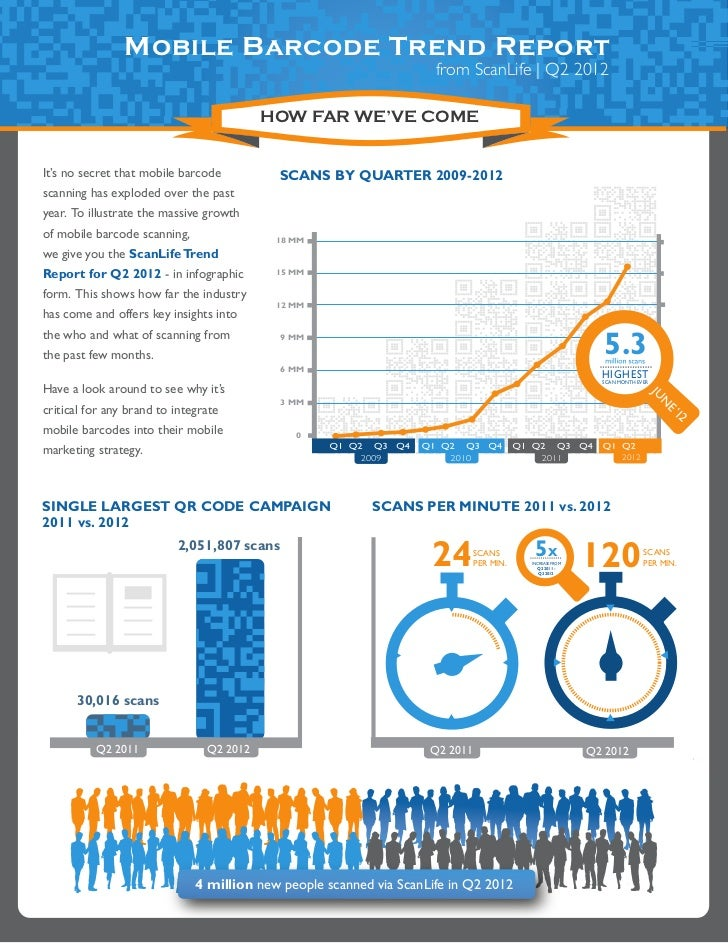 Mobile Barcode Trend Report                                                                     from ScanLife   Q2 2012   ...