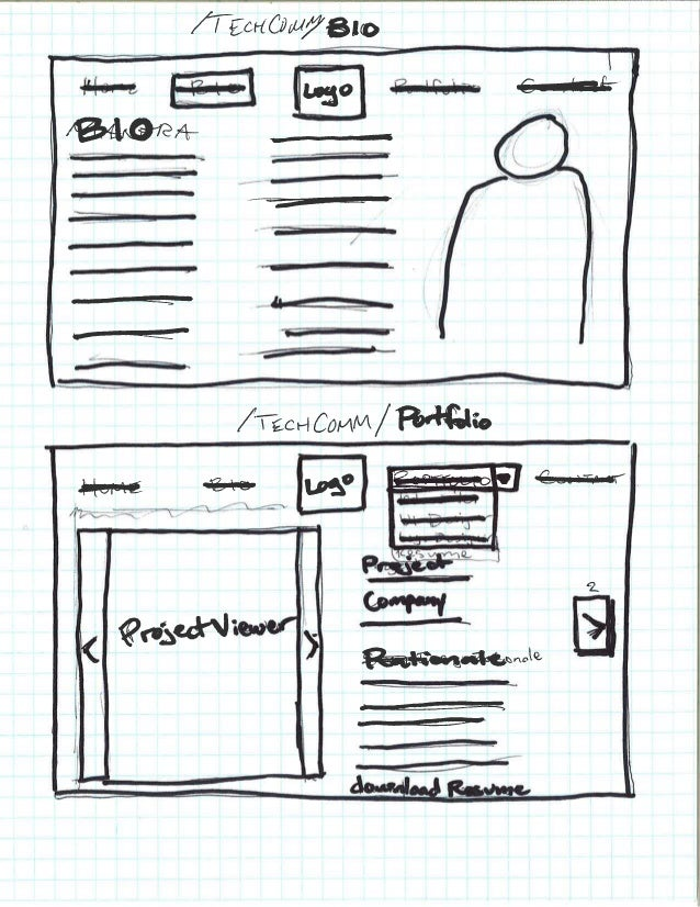 Web Wireframes Collection Slide 2