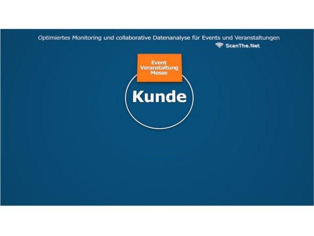 Diese Präsentationen wurde beimeco Start-Up Award 2013 in KölnAm 17.04. gehalten.      ScanThe.Net      twitter.com/scanth...