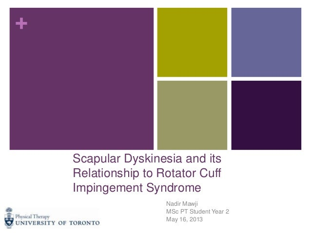 + Scapular Dyskinesia and its Relationship to Rotator Cuff Impingement Syndrome Nadir Mawji MSc PT Student Year 2 May 16, ...