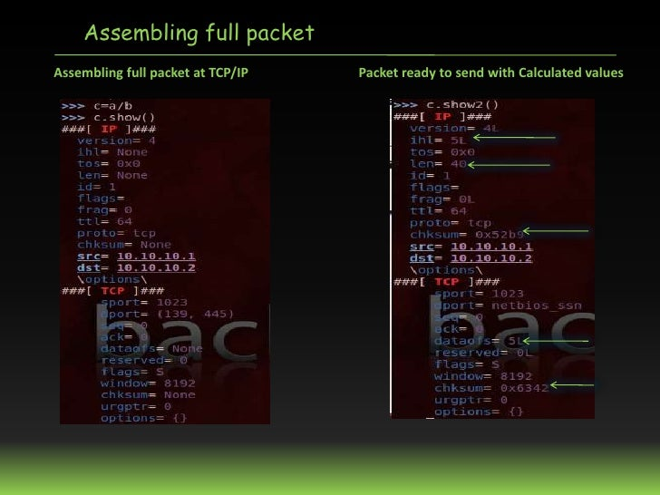 Assembling full packetAssembling full packet at TCP/IP   Packet ready to send with Calculated values