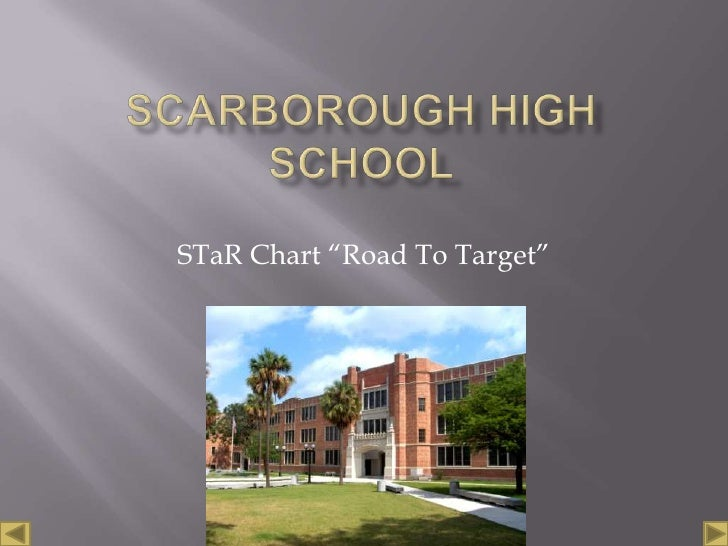 """Scarborough High School<br />STaR Chart """"Road To Target""""<br />"""