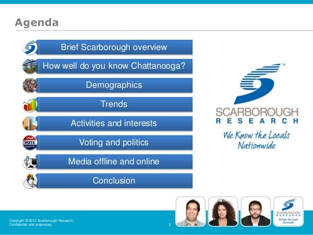 Scarborough Research: Chattanooga Facts and Insights