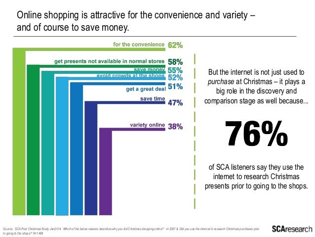 But it's not just the internet at home that people will be using for their Christmas shopping this year….