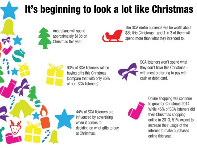 The SCA audience will be worth approximately $8 billion this Christmas!  Source : SCA Post Christmas Study Jan2014, 'I spe...