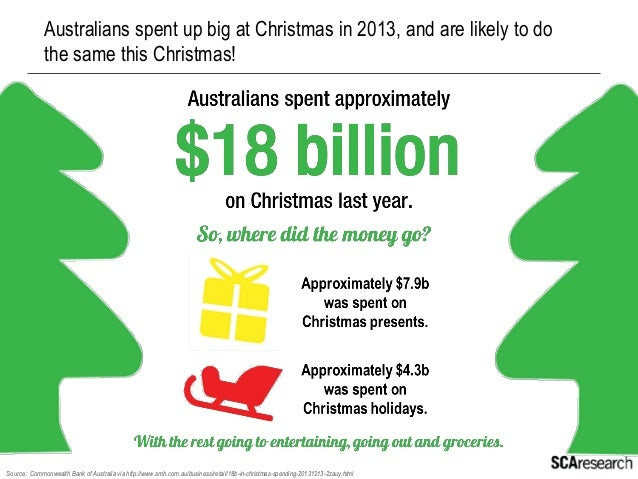 SCA listeners are keen on buying presents and will buy a broad range of gifts.  Source : SCA Post Christmas Study Jan2014,...