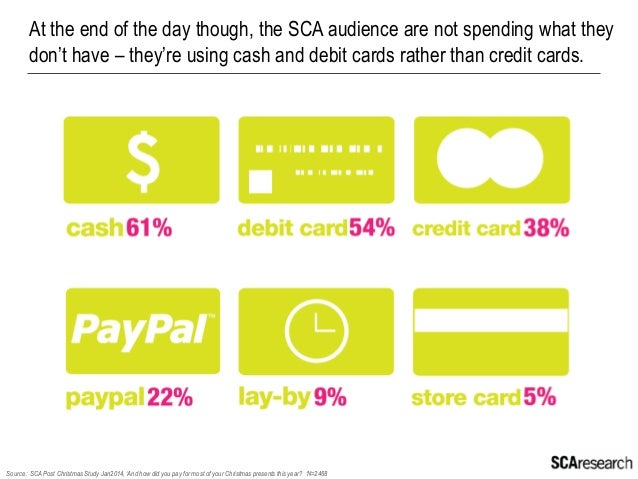 SCA Listeners are influenced by a variety of media when deciding what gifts to buy for people.  Source : SCA Post Christma...