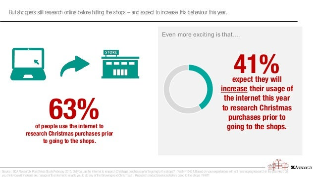 But shoppers still research online before hitting the shops – and expect to increase this behaviour this year. of people u...