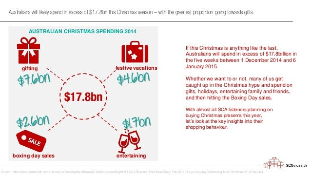 Australians will likely spend in excess of $17.8bn this Christmas season – with the greatest proportion going towards gift...