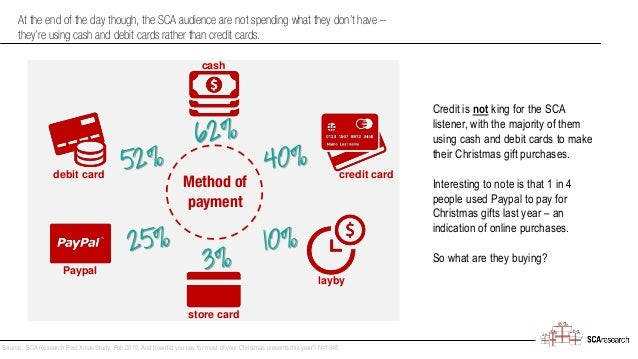 At the end of the day though, the SCA audience are not spending what they don't have – they're using cash and debit cards ...