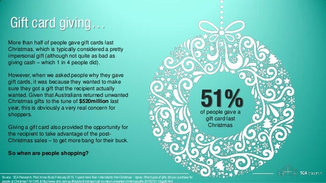 51% More than half of people gave gift cards last Christmas, which is typically considered a pretty impersonal gift (altho...