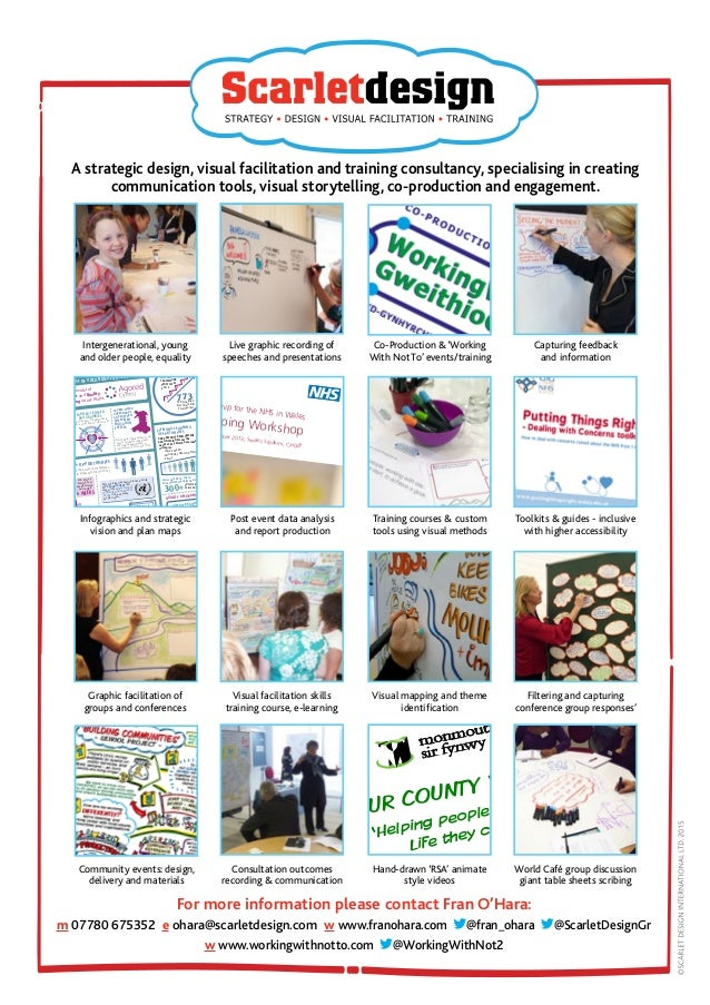 Community events: design, delivery and materials Intergenerational, young and older people, equality Clinical leadership f...