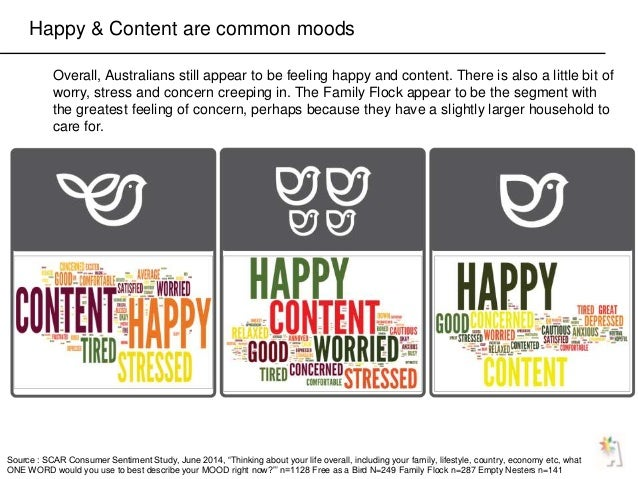 Happy & Content are common moods Overall, Australians still appear to be feeling happy and content. There is also a little...