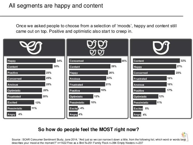 """All segments are happy and content Source : SCAR Consumer Sentiment Study, June 2014, """"And just so we can narrow it down a..."""