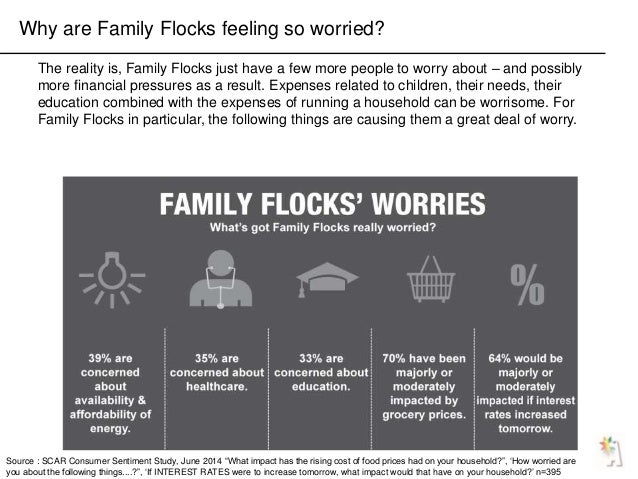 Why are Family Flocks feeling so worried? The reality is, Family Flocks just have a few more people to worry about – and p...
