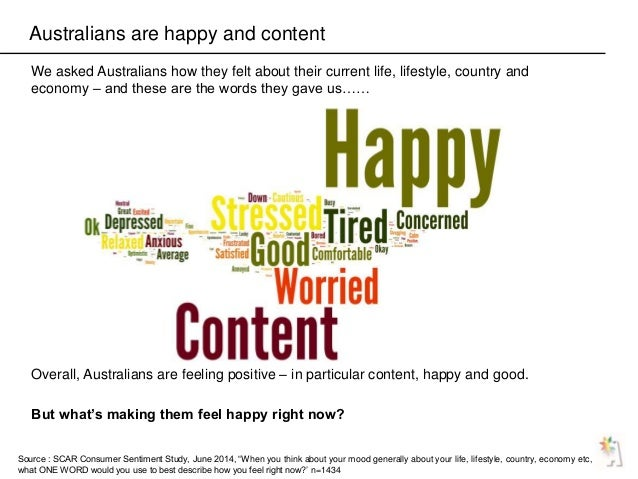 We asked Australians how they felt about their current life, lifestyle, country and economy – and these are the words they...