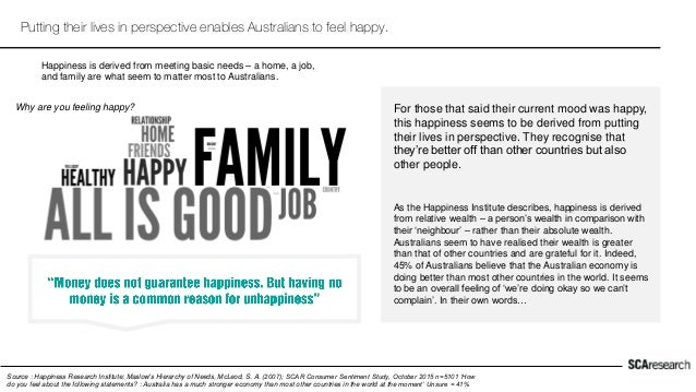 Putting their lives in perspective enables Australians to feel happy. Source : Happiness Research Institute; Maslow's Hier...