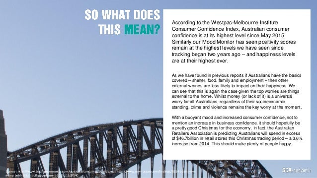 According to the Westpac-Melbourne Institute Consumer Confidence Index, Australian consumer confidence is at its highest l...