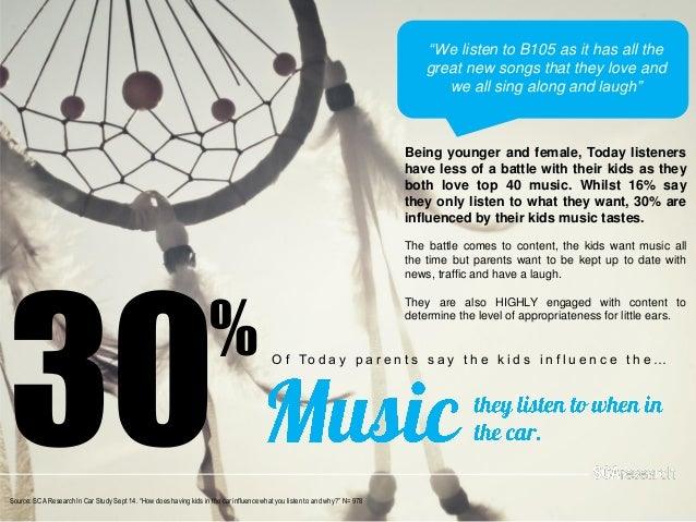 30  %  Of Today parents say the kids influence the…  Being younger and female, Today listeners have less of a battle with ...