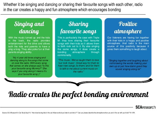 Whether it be singing and dancing or sharing their favourite songs with each other, radio in the car creates a happy and f...