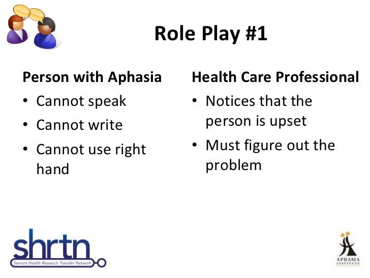 Role Play #1 <ul><li>Person with Aphasia </li></ul><ul><li>Cannot speak </li></ul><ul><li>Cannot write </li></ul><ul><li>C...