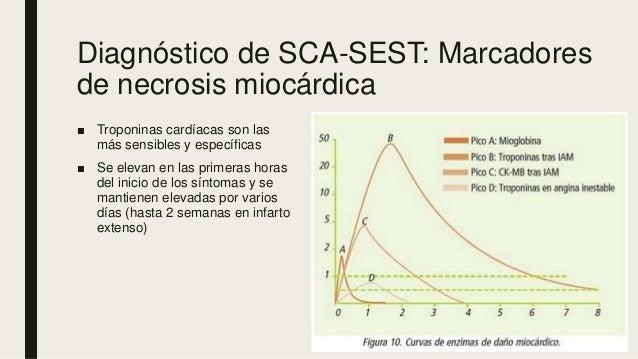Diagnóstico de SCA-SEST: Marcadores de necrosis miocárdica ■ Troponinas cardíacas son las más sensibles y específicas ■ Se...