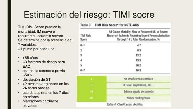 Estimación del riesgo: TIMI socre TIMI RIsk Score predice la mortalidad, IM nuevo o recurrente, isquemia severa. Se determ...