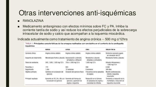 Otras intervenciones anti-isquémicas ■ RANOLAZINA ■ Medicamento antianginoso con efectos mínimos sobre FC y PA. Inhibe la ...