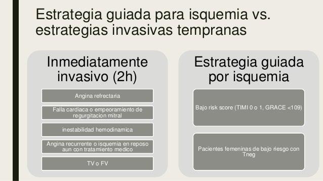 Estrategia guiada para isquemia vs. estrategias invasivas tempranas Inmediatamente invasivo (2h) Angina refrectaria Falla ...