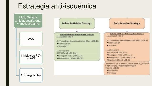 Estrategia anti-isquémica Iniciar Terapia antiplaquetaria dual y anticoagulante AAS Inhibidores P2Y + AAS Anticoagulantes