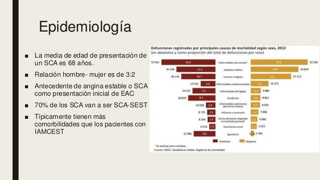 Epidemiología ■ La media de edad de presentación de un SCA es 68 años. ■ Relación hombre- mujer es de 3:2 ■ Antecedente de...