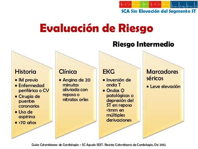 SCA Sin Elevación del Segmento ST  Evaluación de Riesgo Riesgo Bajo Marcadores Séricos Normales  EKG Normal o sin cambios ...