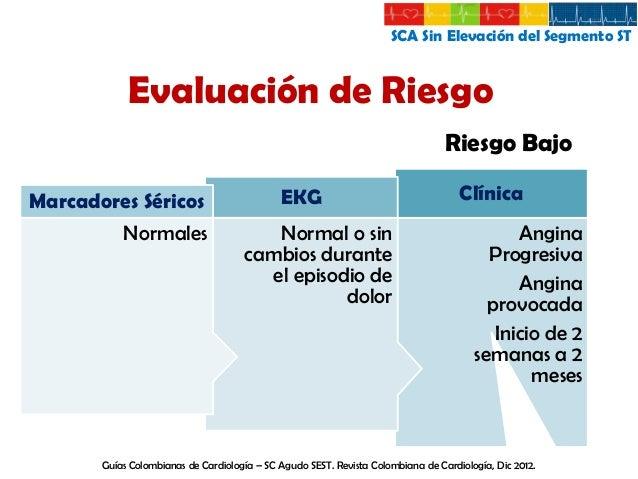 SCA Sin Elevación del Segmento ST  Clasificaciones de Riesgo Resultado Clínico TIMI  GRACE  ACUITY  HORIZONS  Riesgo de He...