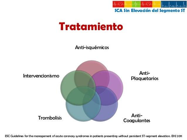 SCA Sin Elevación del Segmento ST  Anti- Isquémico B-Bloqueador  √ Tratamiento deben continuarlo si no están en KiILLIP >I...